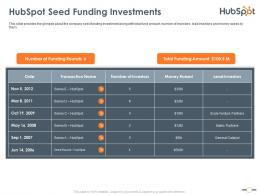 HubSpot Seed Funding Investments HubSpot Investor Funding Elevator Ppt Background
