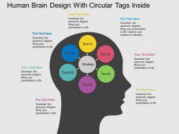 Human Brain Design With Circular Tags Inside Flat Powerpoint Design