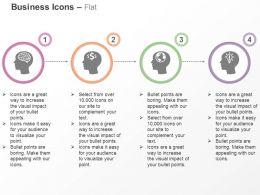 Human Brain Financial Idea Globe Idea Generation Ppt Icons Graphics
