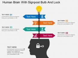 Human Brain With Signpost Bulb And Lock Flat Powerpoint Design