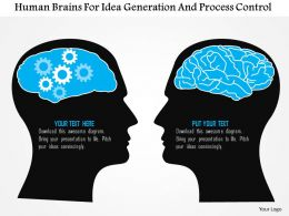 Human Brains For Idea Generation And Process Control Flat Powerpoint Design