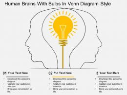 Human Brains With Bulbs In Venn Diagram Style Flat Powerpoint Design