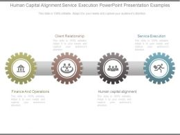 Human Capital Alignment Service Execution Powerpoint Presentation Examples