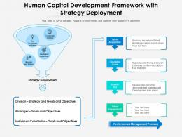 Human Capital Development Framework With Strategy Deployment