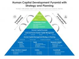 Human Capital Development Pyramid With Strategy And Planning