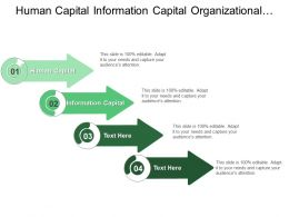 Human Capital Information Capital Organizational Capital Financial Perspective