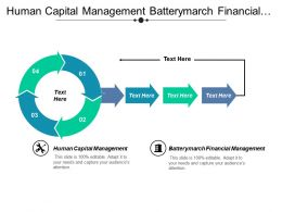Human Capital Management Batterymarch Financial Management Quality Management Cpb