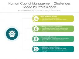 Human Capital Management Challenges Faced By Professionals