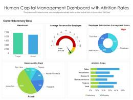 Human Capital Management Dashboard With Attrition Rates