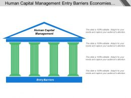 Human Capital Management Entry Barriers Economies Scale Brand Identity