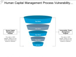 Human Capital Management Process Vulnerability Threat Management Program Cpb