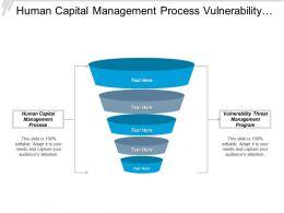 Human Capital Management Process Vulnerability Threat Management Program Cpb