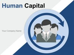 Human Capital Management Strategy Investing Development Manager Process Performance Leadership
