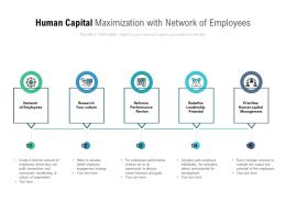 Human Capital Maximization With Network Of Employees