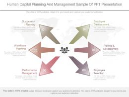 Human Capital Planning And Management Sample Of Ppt Presentation