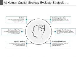 Human Capital Strategy Evaluate Strategic Decisions Analyse Workforce