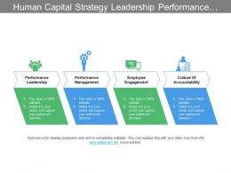 Human Capital Strategy Leadership Performance Employee Accountability