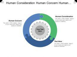 Human Consideration Human Concern Human Achievement Human Development