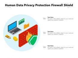 Human Data Privacy Protection Firewall Shield