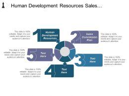 Human Development Resources Sales Commission Plan Marketing Merchandising Cpb