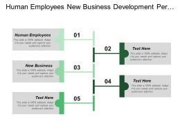 Human Employees New Business Development Perform Revenue Accounting