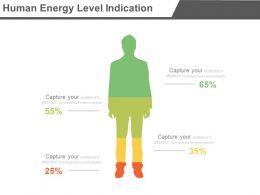 Human Energy Level Indication Percentage Chart Powerpoint Slides