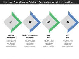 Human Excellence Vision Organizational Innovation Vision Innovation Marketing