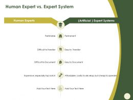 Human Expert Vs Expert System Affordable Ppt Powerpoint Presentation Visual Aids Slides