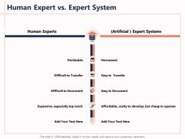 Human Expert Vs Expert System Cheap Ppt Powerpoint Presentation Display