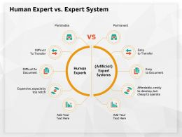 Human Expert Vs Expert System Document Ppt Powerpoint Presentation Icon Picture