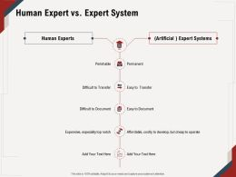 Human Expert Vs Expert System Especially Top Ppt Powerpoint Presentation Gallery Infographic Template