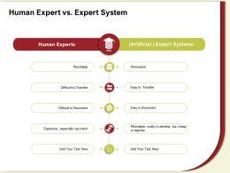 Human Expert Vs Expert System Permanent Ppt Powerpoint Presentation Gallery Information