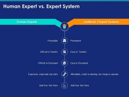 Human Expert Vs Expert System Ppt Powerpoint Presentation Show