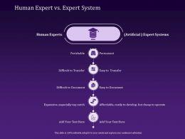 Human Expert Vs Expert System Transfer Powerpoint Presentation Grid