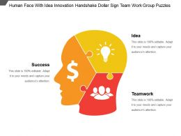 Human Face With Idea Innovation Handshake Dollar Sign Team Work Group Puzzles