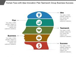Human Face With Idea Innovation Plan Teamwork Group Business Success