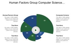 Human Factors Group Computer Science Workplace Design Customer Profile