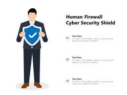Human Firewall Cyber Security Shield