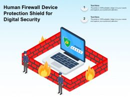 Human Firewall Device Protection Shield For Digital Security