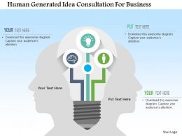 Human Generated Idea Consultation For Business Flat Powerpoint Design