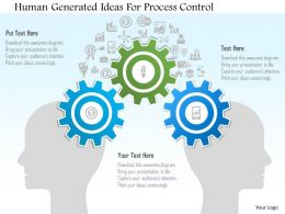 Human Generated Ideas For Process Control Powerpoint Templates