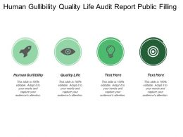 Human Gullibility Quality Life Audit Report Public Filling