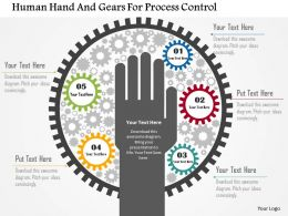 Human Hand And Gears For Process Control Flat Powerpoint Design
