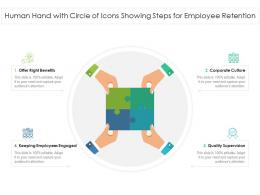 Human Hand With Circle Of Icons Showing Steps For Employee Retention