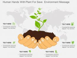 Human Hand With Plant For Save Environment Message Ppt Presentation Slides