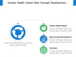 Human Health Impact New Concept Development Functional Optimization Product