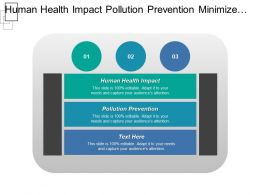 Human Health Impact Pollution Prevention Minimize Material Diversity