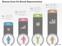 Human Icons For Result Representation Flat Powerpoint Design