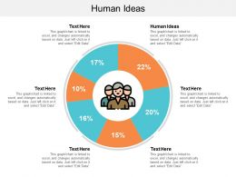 Human Ideas Ppt Powerpoint Presentation Ideas Picture Ppt Powerpoint Presentation Ideas Picture Cpb