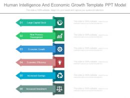 Human Intelligence And Economic Growth Template Ppt Model